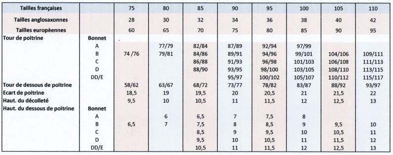 tableau mesures soutien-gorge